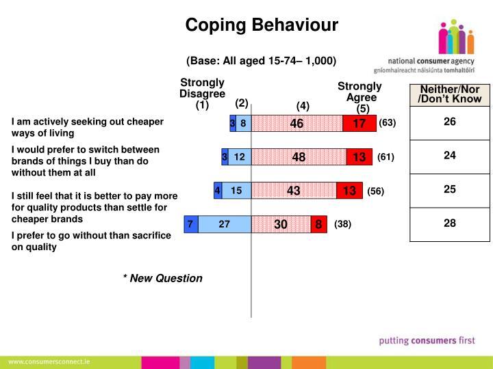 Coping Behaviour