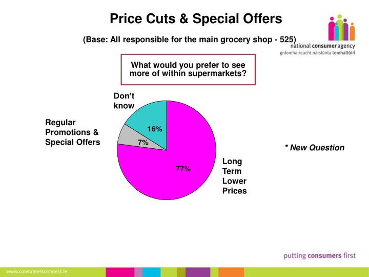 Price Cuts & Special Offers