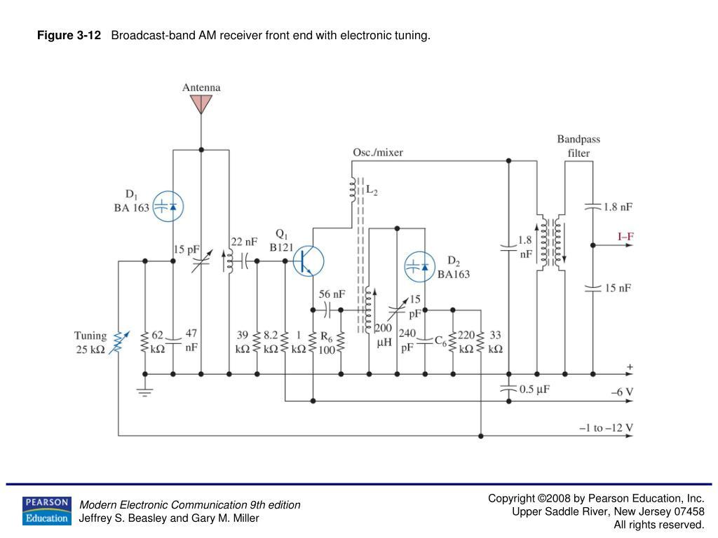 Ppt - Figure 3-1 Simple Radio Receiver Block Diagram  Powerpoint Presentation