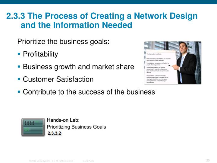 2.3.3 The Process of Creating a Network Design and the Information Needed