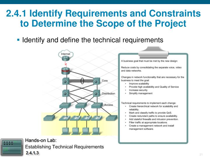 2.4.1 Identify Requirements and Constraints to Determine the Scope of the Project