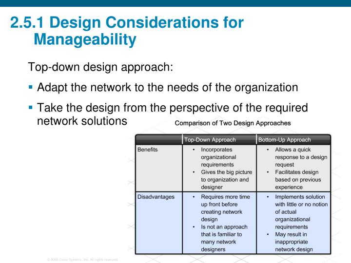 2.5.1 Design Considerations for Manageability