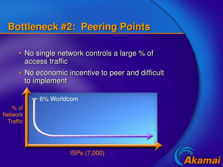 Bottleneck #2:  Peering Points