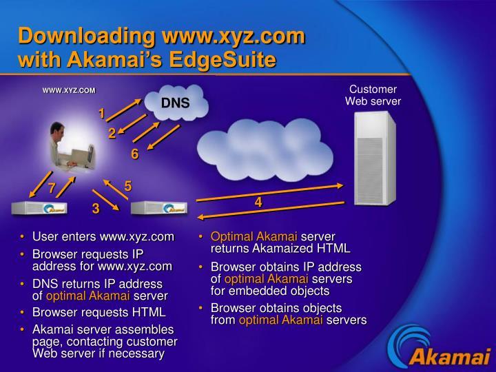 Customer Web server