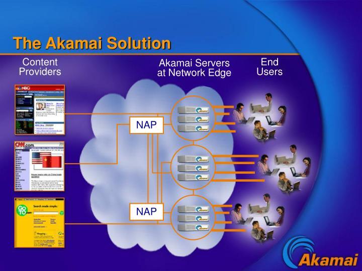 The Akamai Solution