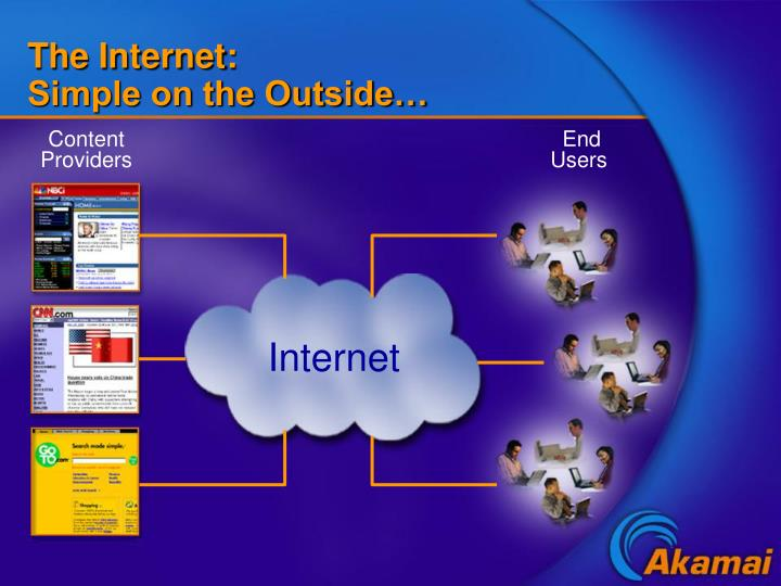 The internet simple on the outside