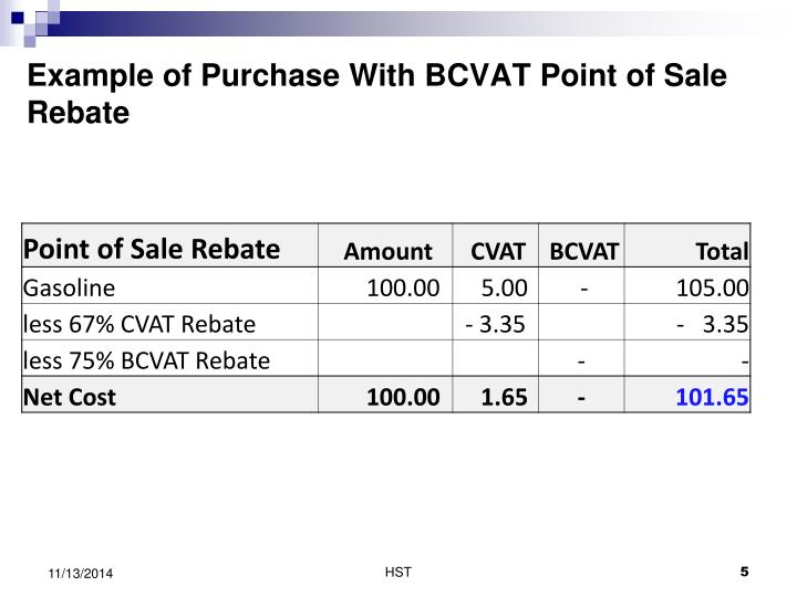 Example of Purchase With BCVAT Point of Sale  Rebate
