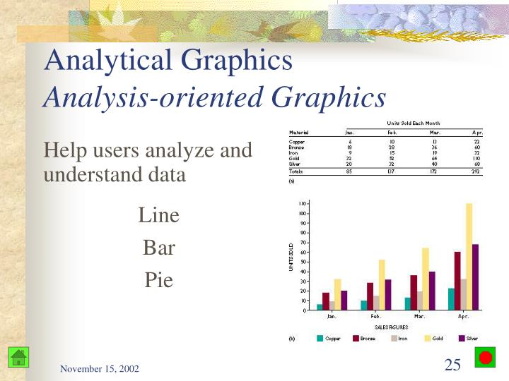 an analysis of graphics A market analysis is a crucial part of a business plan, whether you are writing it before the business launch or after the analysis will help you determine the ideal client base for your graphic design agency, which can be useful in focusing the business and refining marketing materials.