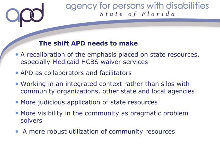 The shift APD needs to make