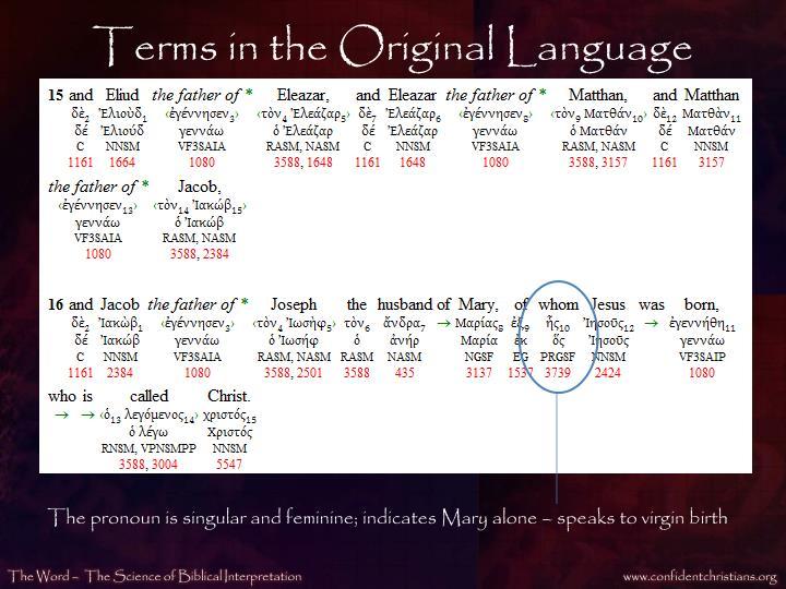Terms in the Original Language