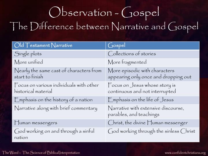 Observation - Gospel