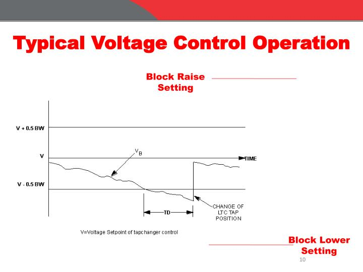 Typical Voltage Control Operation