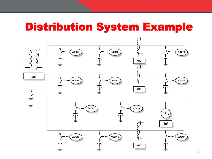 Distribution System Example