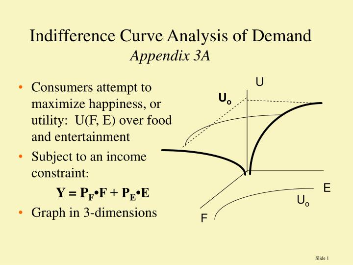 indifference curve analysis of demand appendix 3a n.