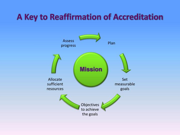 A Key to Reaffirmation of Accreditation