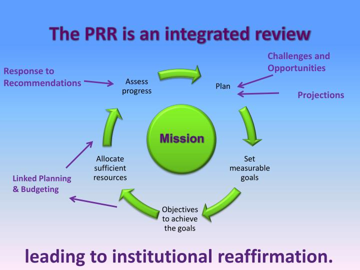 The PRR is an integrated review