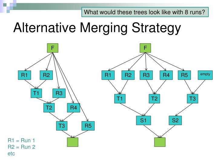 Alternative merging strategy