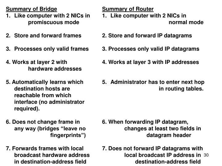 Summary of Bridge