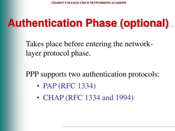 Authentication Phase (optional)
