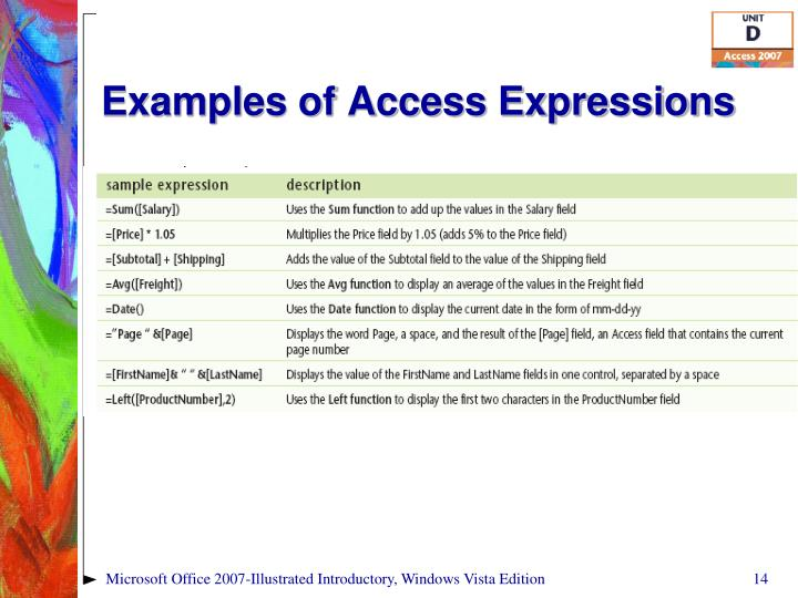 Examples of Access Expressions