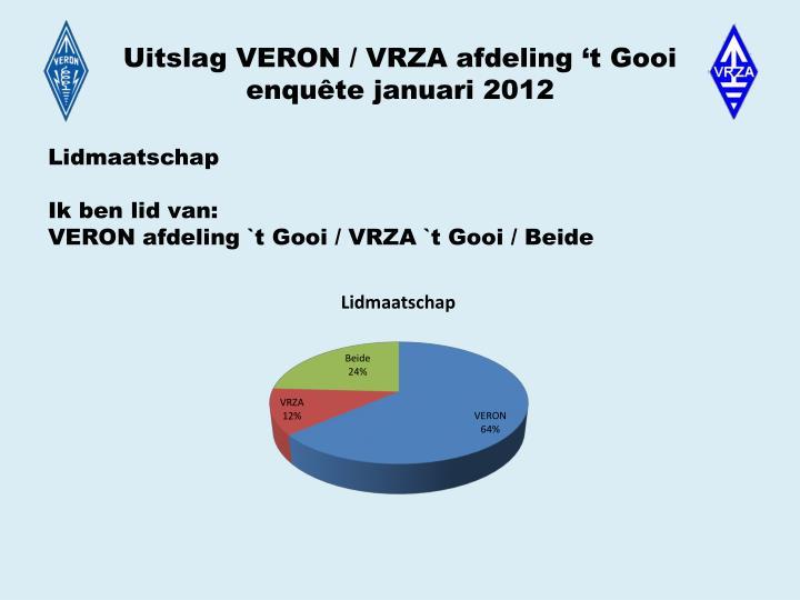 Uitslag veron vrza afdeling t gooi enqu te januari 20121