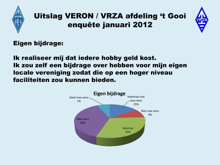 Uitslag veron vrza afdeling t gooi enqu te januari 20122