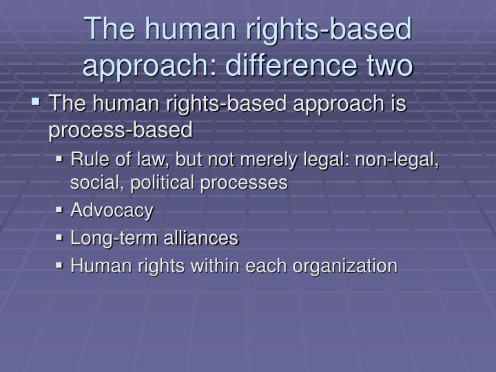 The human rights-based approach: difference two