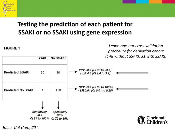 Testing the prediction of each patient for SSAKI or no SSAKI using gene expression
