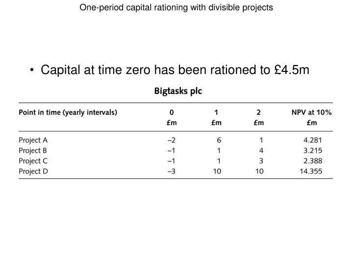 One-period capital rationing with divisible projects