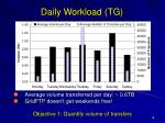 average volume transferred per day 0 6tb gridftp doesn t get weekends free