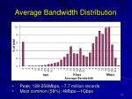 peak 128 256mbps 7 7 million records most common 58 4mbps 1gbps