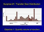 surprise 1 transfer size distribution