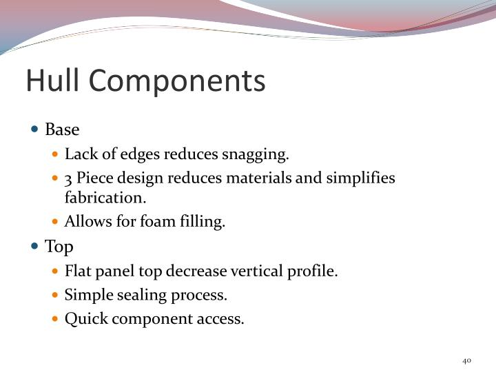Hull Components