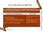 how is ir related to basel ii
