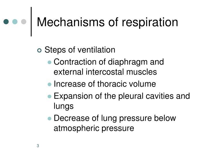 Mechanisms of respiration1