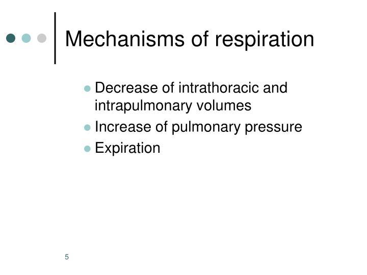 Mechanisms of respiration