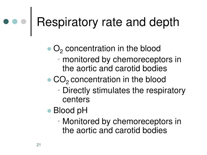 Respiratory rate and depth