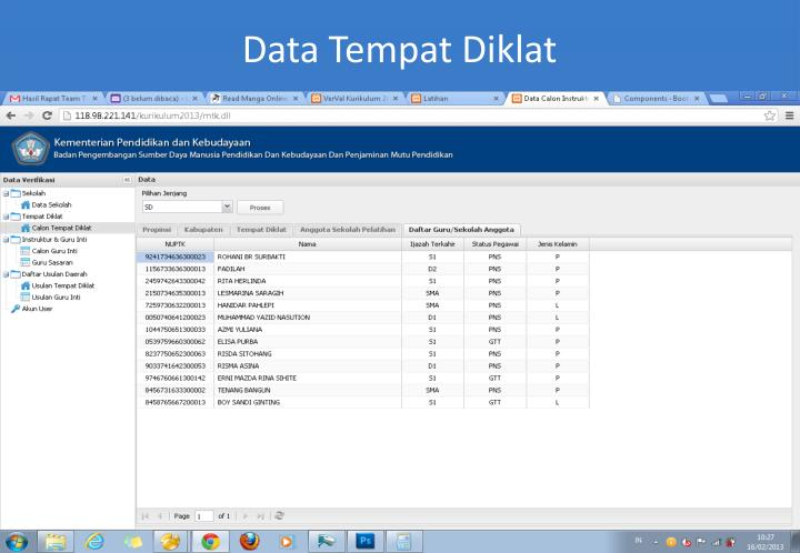 Data Tempat Diklat