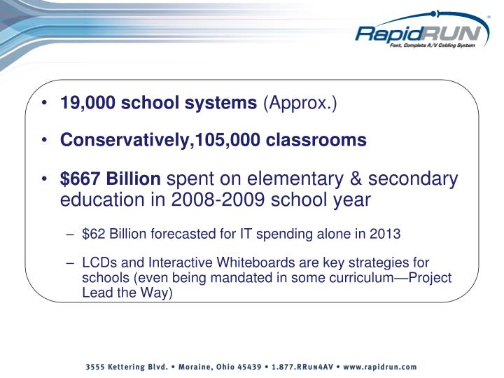 19,000 school systems