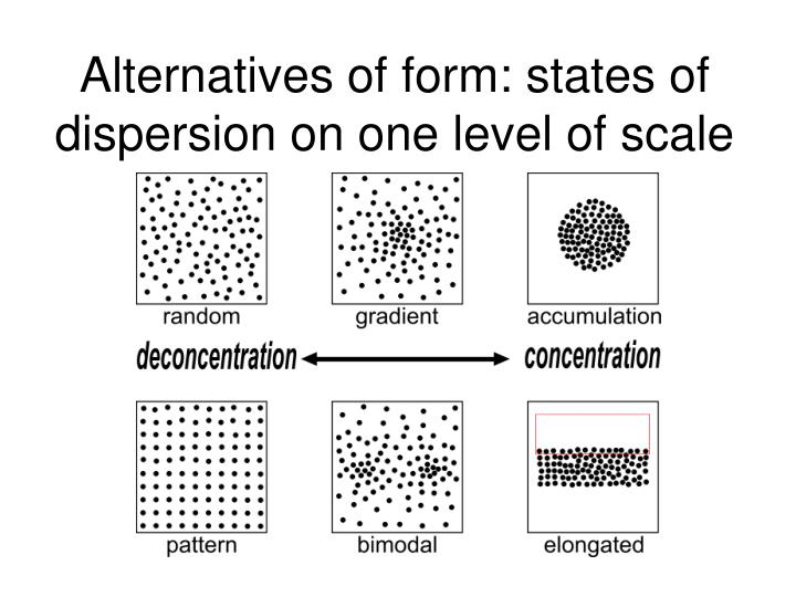 Alternatives of form: states of dispersion on one level of scale