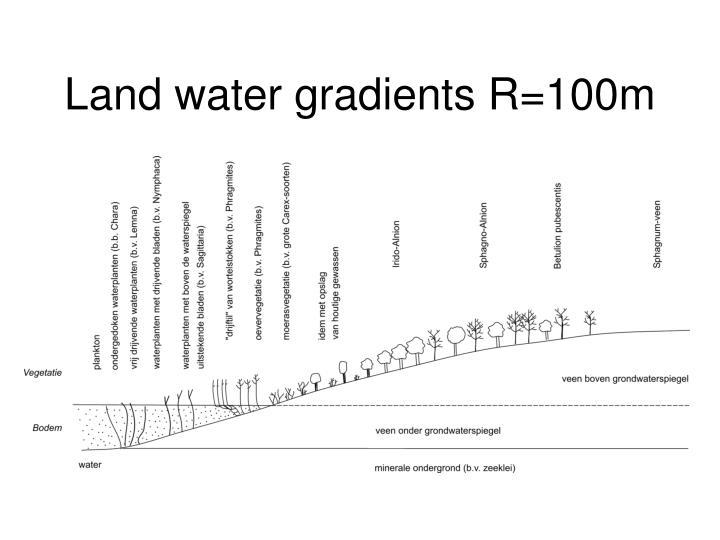 Land water gradients R=100m
