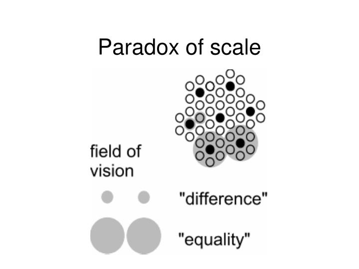 Paradox of scale