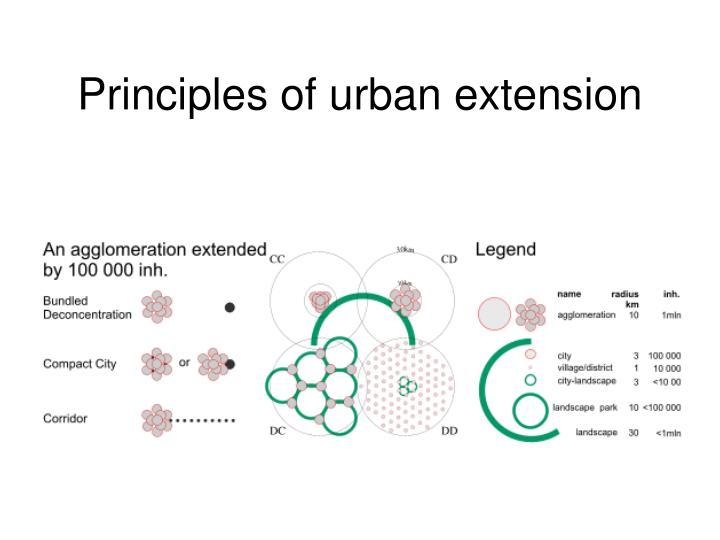 Principles of urban extension