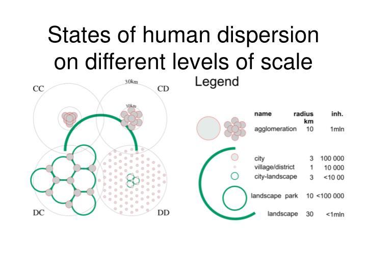 States of human dispersion