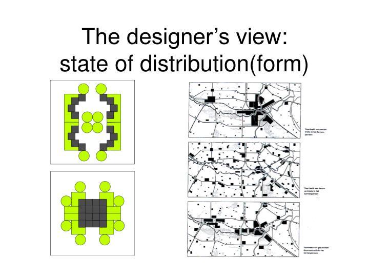 The designer's view