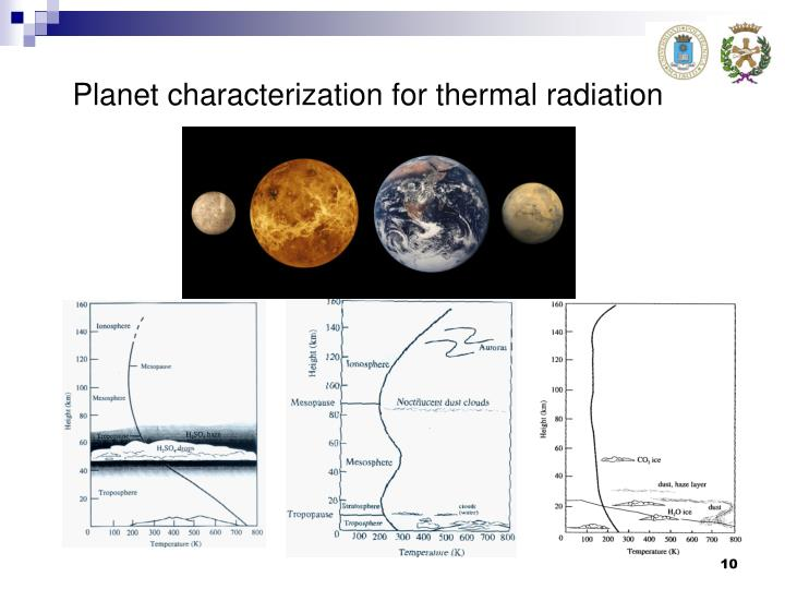 Planet characterization for thermal radiation