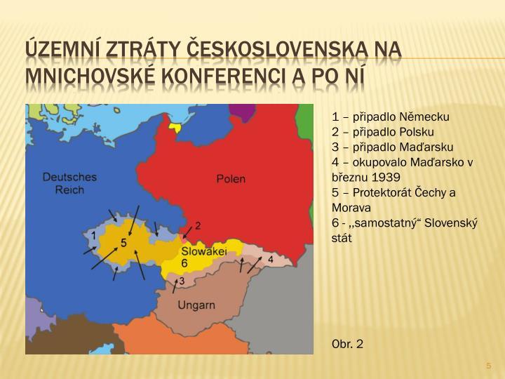 Územní ztráty Československa na Mnichovské konferenci a po ní