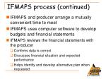 ifmaps process continued