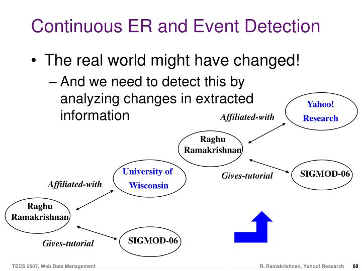 Continuous ER and Event Detection