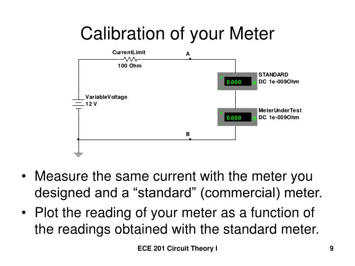 Calibration of your Meter
